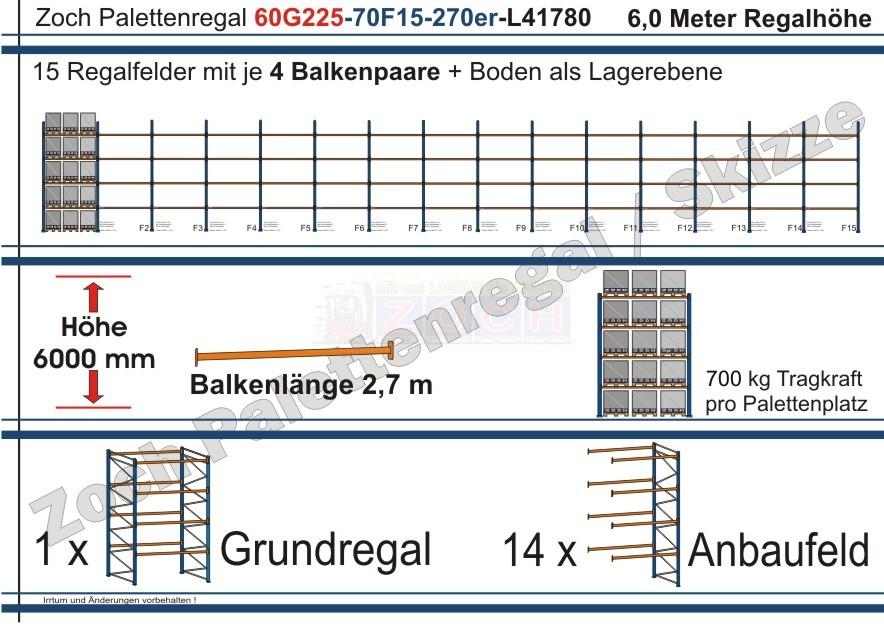 Palettenregal 60G225-70F15 Länge: 41780 mm mit 700kg je Palettenplatz