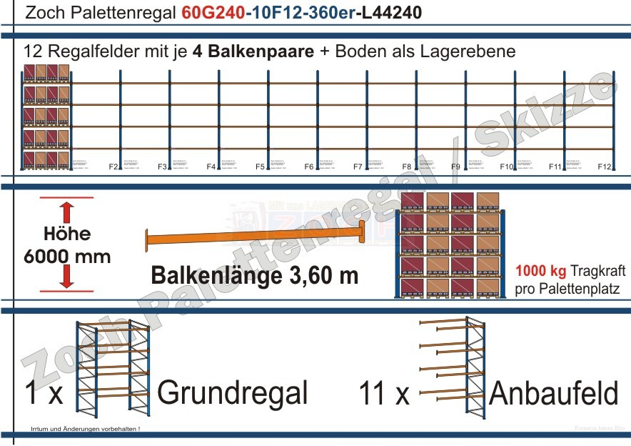 Palettenregal 60G240-10F12 Länge: 44240 mm mit 1000kg je Palettenplatz