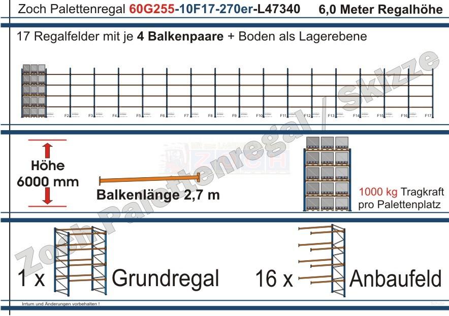 Palettenregal 60G255-10F17 Länge: 47340 mm mit 1000kg je Palettenplatz