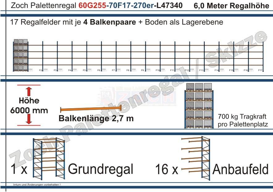 Palettenregal 60G255-70F17 Länge: 47340 mm mit 700kg je Palettenplatz