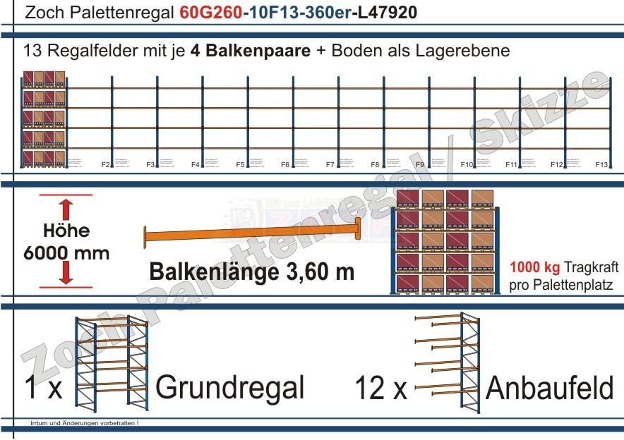 Palettenregal 60G260-10F13 Länge: 47920 mm mit 1000kg je Palettenplatz