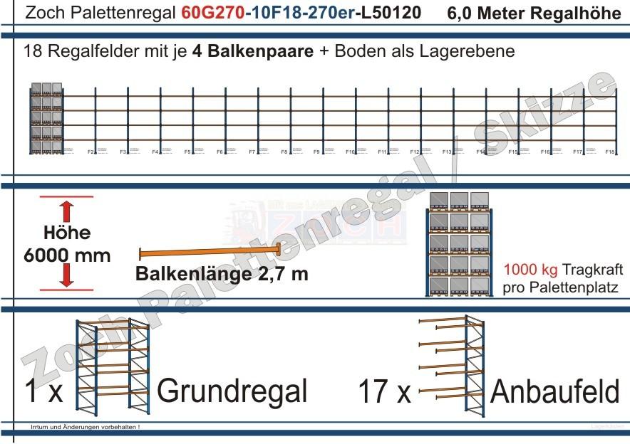 Palettenregal 60G270-10F18 Länge: 50120 mm mit 1000kg je Palettenplatz