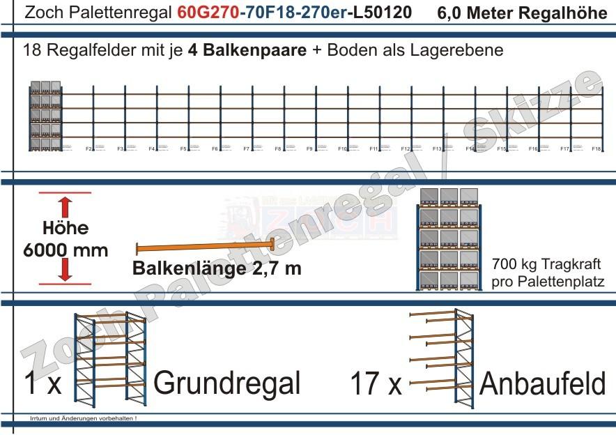 Palettenregal 60G270-70F18 Länge: 50120 mm mit 700kg je Palettenplatz