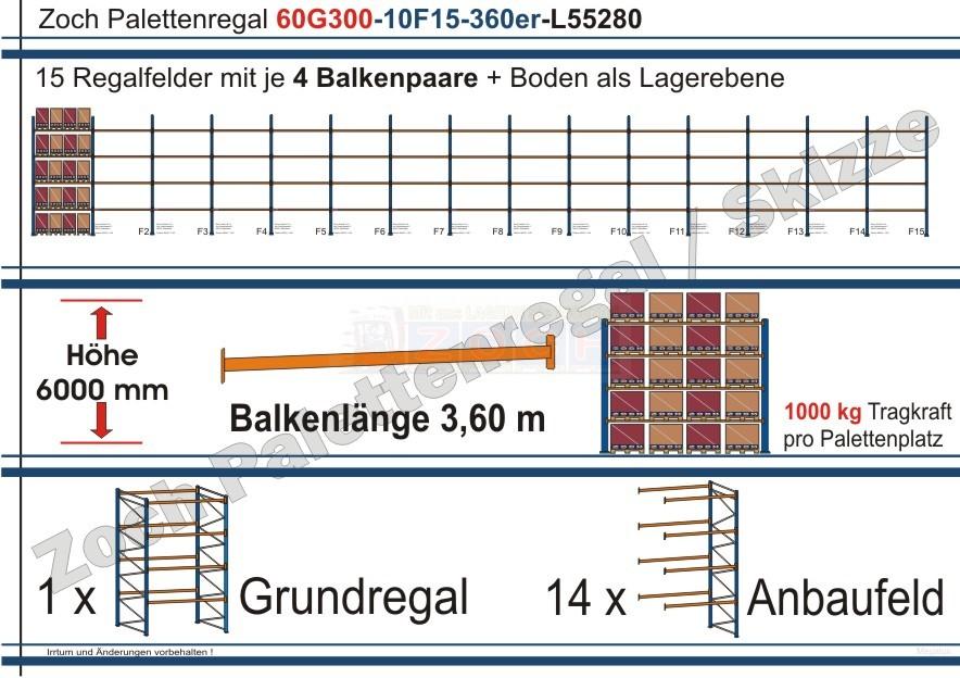 Palettenregal 60G300-10F15 Länge: 55280 mm mit 1000kg je Palettenplatz