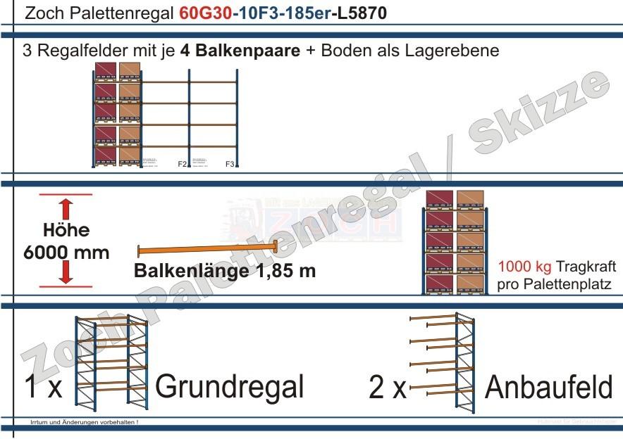 Palettenregal 60G30-10F3 Länge: 5870 mm mit 1000 kg je Palettenplatz