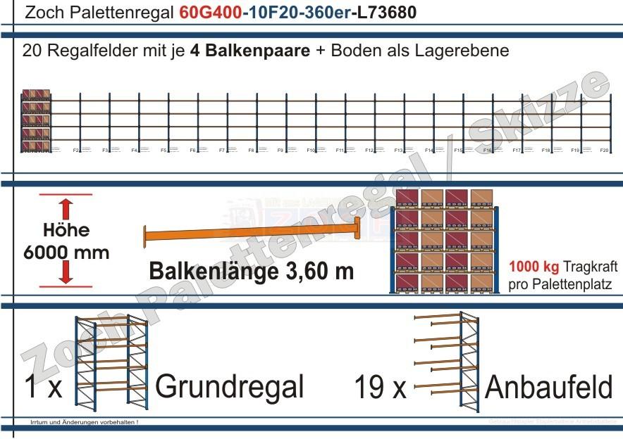 Palettenregal 60G400-10F20 Länge: 73680 mm mit 1000kg je Palettenplatz