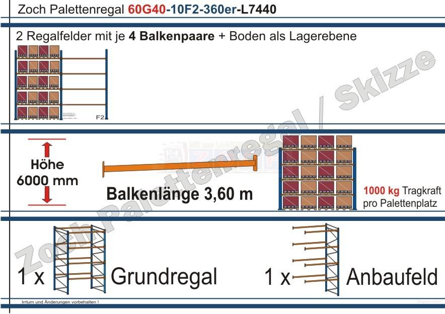 Palettenregal 60G40-10F2 Länge: 7440 mm mit 1000kg je Palettenplatz