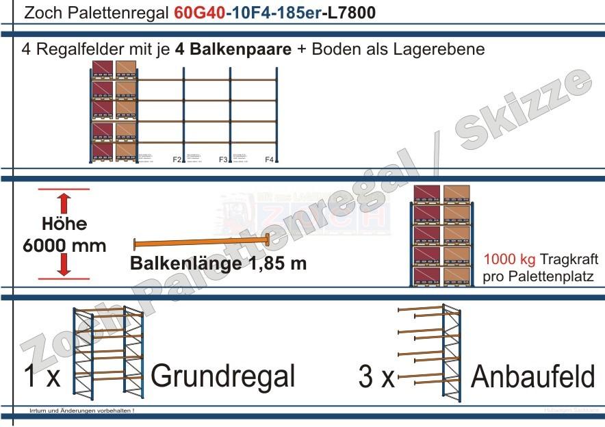 Palettenregal 60G40-10F4 Länge: 7800 mm mit 1000 kg je Palettenplatz