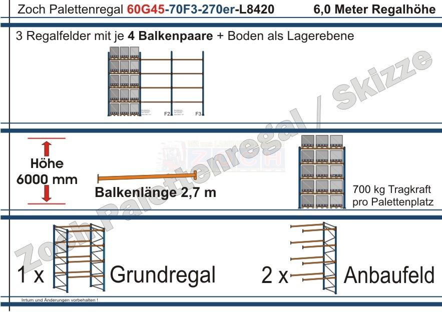 Palettenregal 60G45-70F3 Länge: 8420 mm mit 700kg je Palettenplatz
