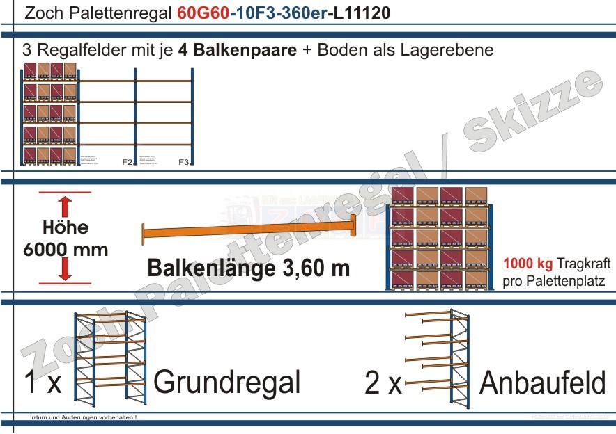 Palettenregal 60G60-10F3 Länge: 11120 mm mit 1000kg je Palettenplatz