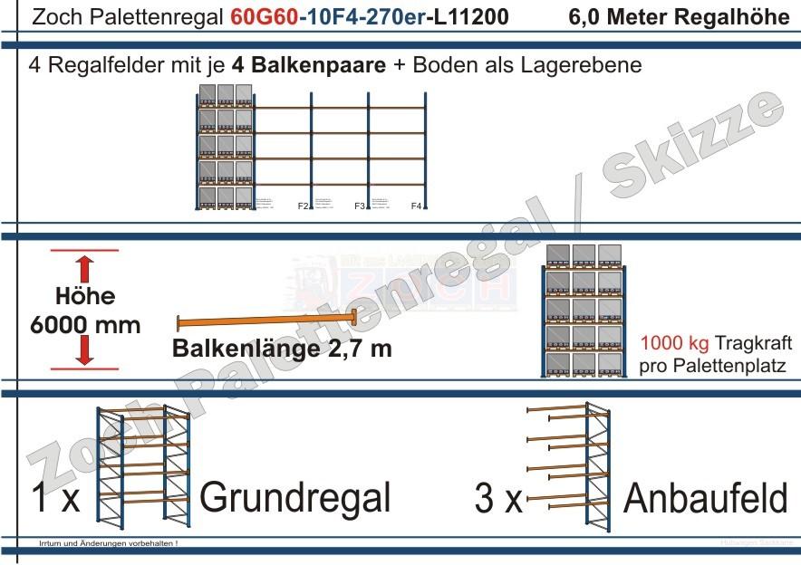 Palettenregal 60G60-10F4 Länge: 11200 mm mit 1000kg je Palettenplatz