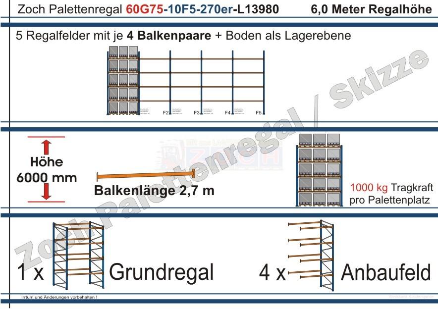 Palettenregal 60G75-10F5 Länge: 13980 mm mit 1000kg je Palettenplatz