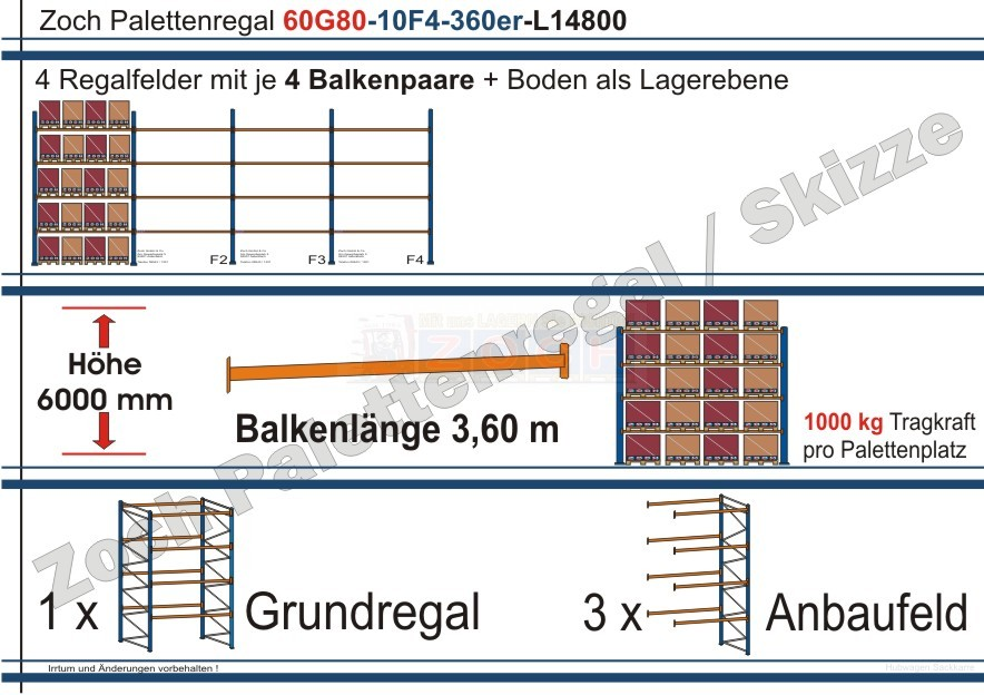 Palettenregal 60G80-10F4 Länge: 14800 mm mit 1000kg je Palettenplatz