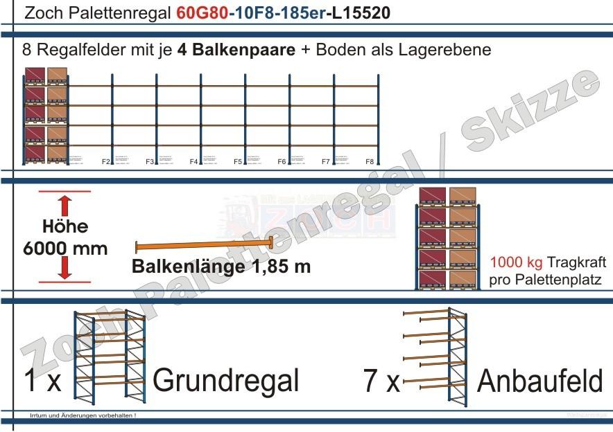 Palettenregal 60G80-10F8 Länge: 15520 mm mit 1000 kg je Palettenplatz