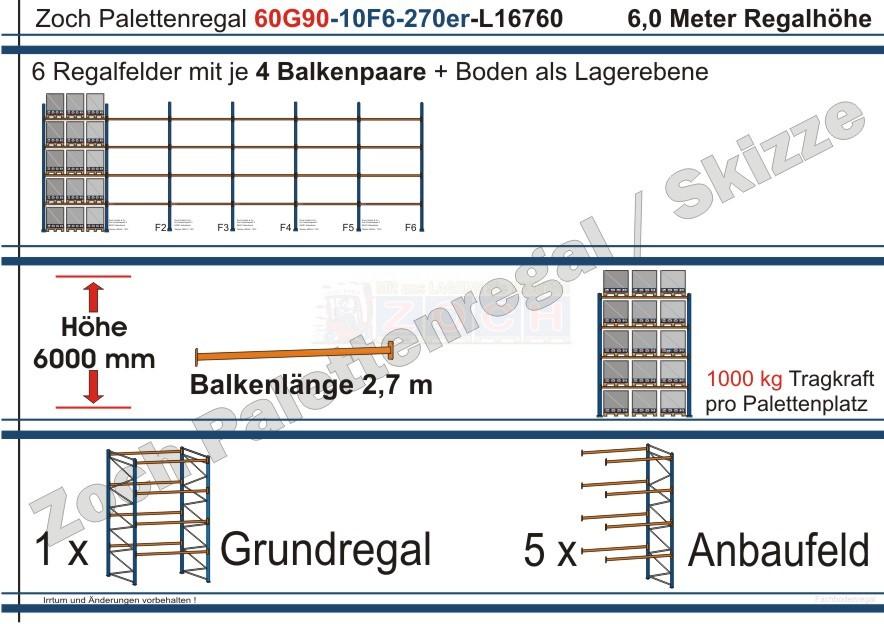 Palettenregal 60G90-10F6 Länge: 16760 mm mit 1000kg je Palettenplatz