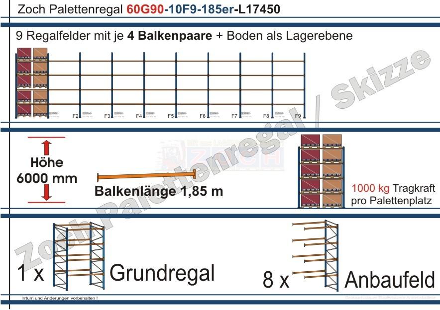 Palettenregal 60G90-10F9 Länge: 17450 mm mit 1000 kg je Palettenplatz