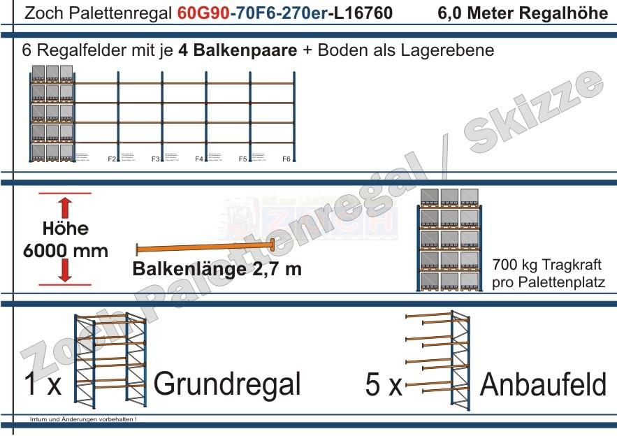 Palettenregal 60G90-70F6 Länge: 16760 mm mit 700kg je Palettenplatz