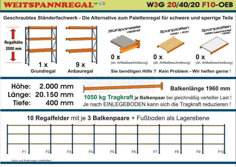 Zoch Weitspannregal W3G 20/40-20F10 Länge 20150 mm