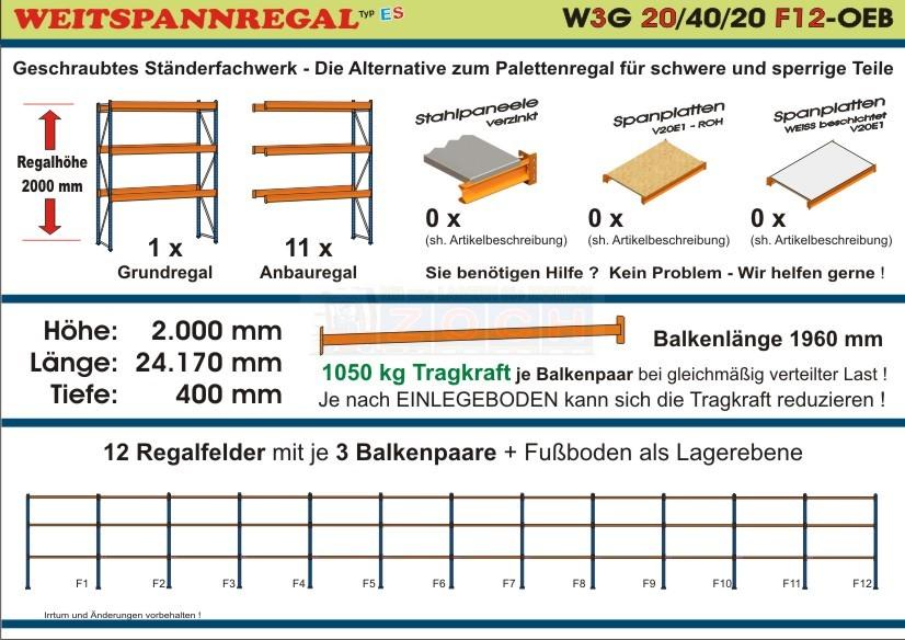 Zoch Weitspannregal W3G 20/40-20F12 Länge 24170 mm