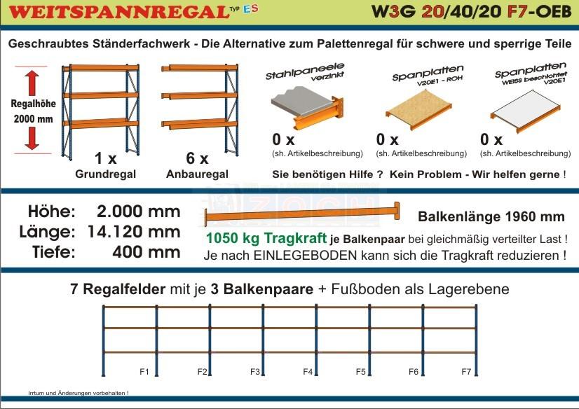 Zoch Weitspannregal W3G 20/40-20F7 Länge 14120 mm