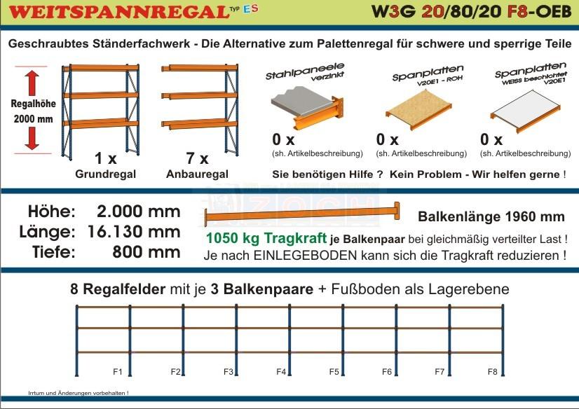 Weitspannregal W3G 20/80-20F8 Länge 16130 mm