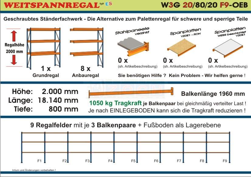 Weitspannregal W3G 20/80-20F9 Länge 18140 mm