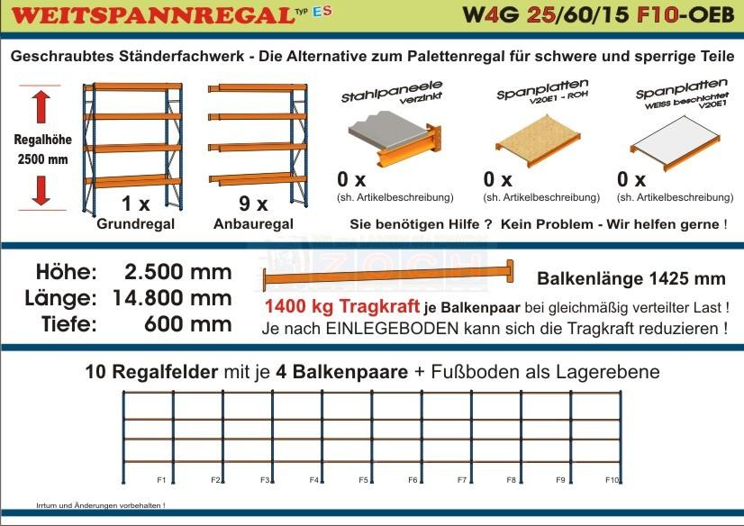 Weitspannregal W4G 25/60-15F10 Länge 14800 mm