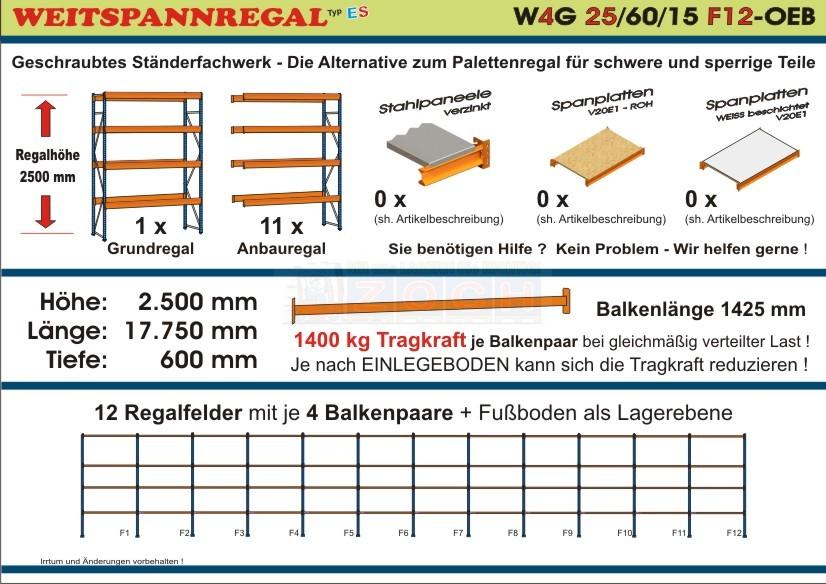 Zoch Weitspannregal W4G 25/60-15F12 Länge 17750 mm