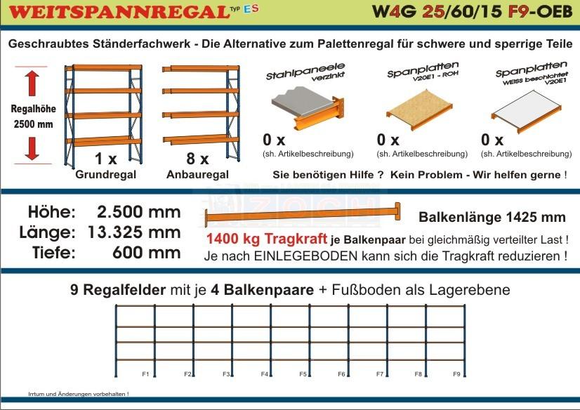 Weitspannregal W4G 25/60-15F9 Länge 13325 mm