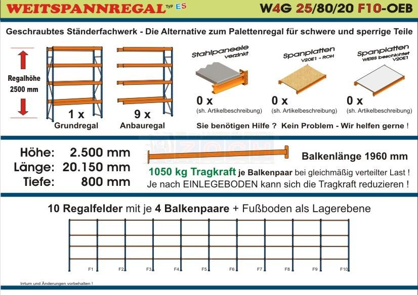 Weitspannregal W4G 25/80-20F10 Länge 20150 mm