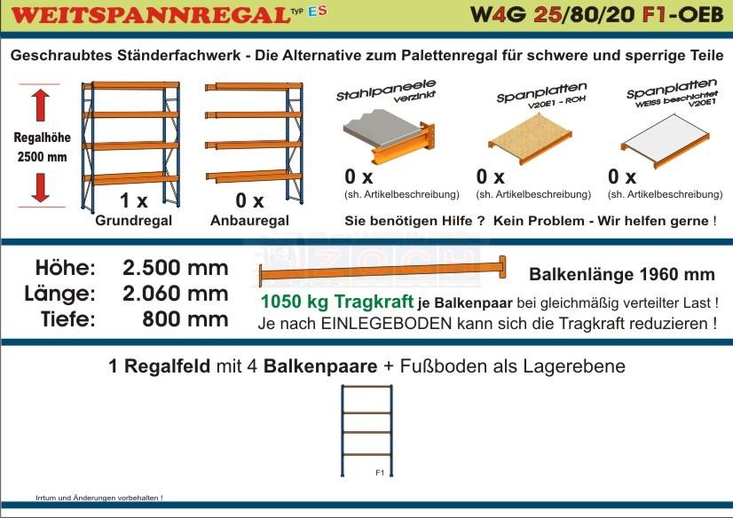 Zoch Weitspannregal W4G 25/80-20F1 Länge 2060 mm