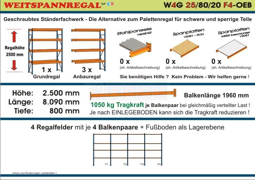 ZochWeitspannregal W4G 25/80-20F4 Länge 8090 mm