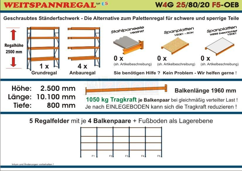 Zoch Weitspannregal W4G 25/80-20F5 Länge 10100 mm