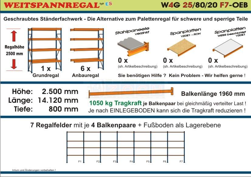 Zoch Weitspannregal W4G 25/80-20F7 Länge 14120 mm (