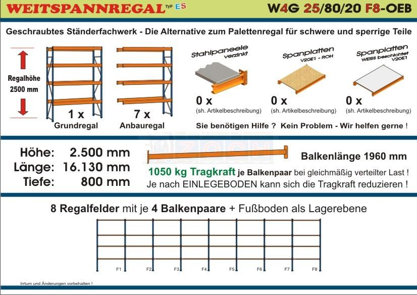 Zoch Regalbau - Weitspannregal W4G 25/80-20F8 Länge 16130 mm