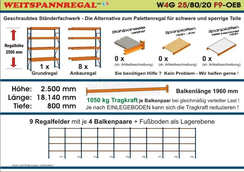 Weitspannregal W4G 25/80-20F9 Länge 18140 mm