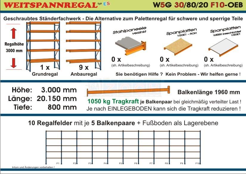 Zoch Weitspannregal W5G 30/80-20F10 Länge 20150 mm