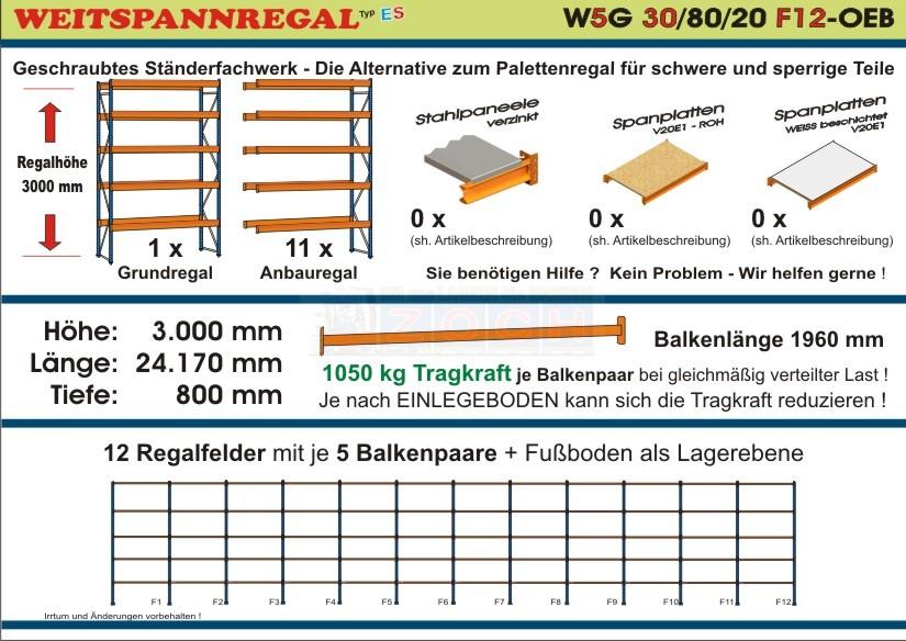 Zoch Weitspannregal W5G 30/80-20F12 Länge 24170 mm