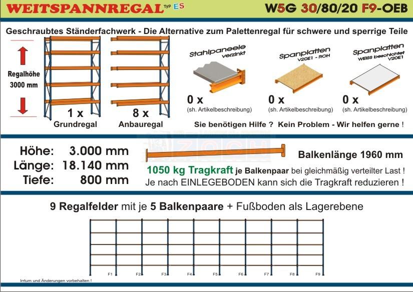 Zoch Weitspannregal W5G 30/80-20F9 Länge 18140 mm